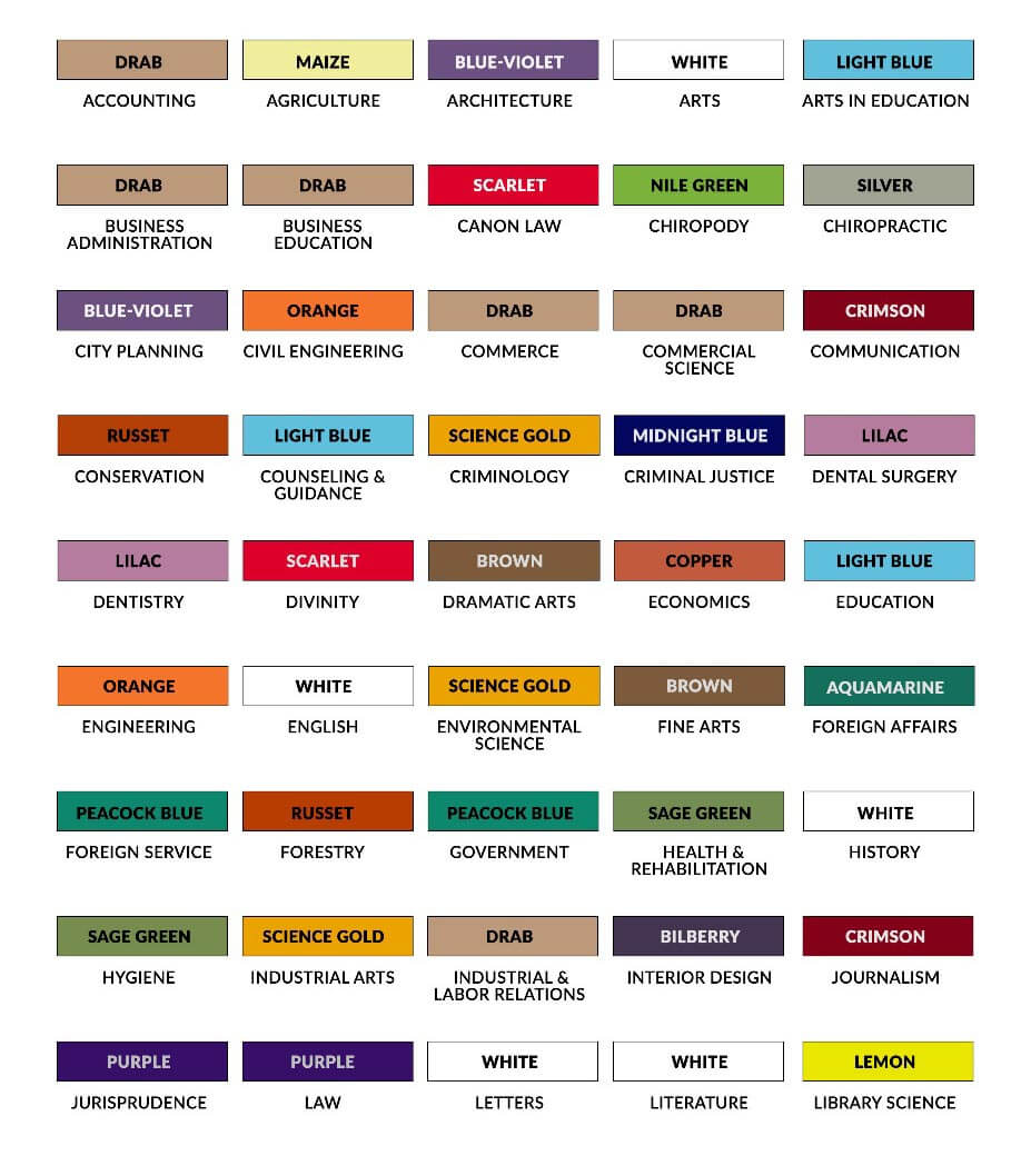 Academic Degree Colors